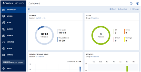 Acronis Backup 12.5 Server Essentials Dashboard